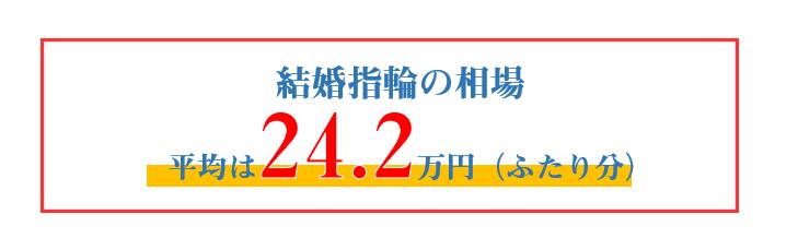結婚指輪の相場 平均は24.2万円(ふたり分)