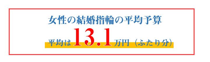 女性の結婚指輪の平均予算 13.3万円